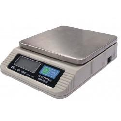 Lutron GM1500P Scale