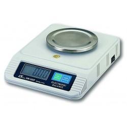 Lutron GM300P Scale